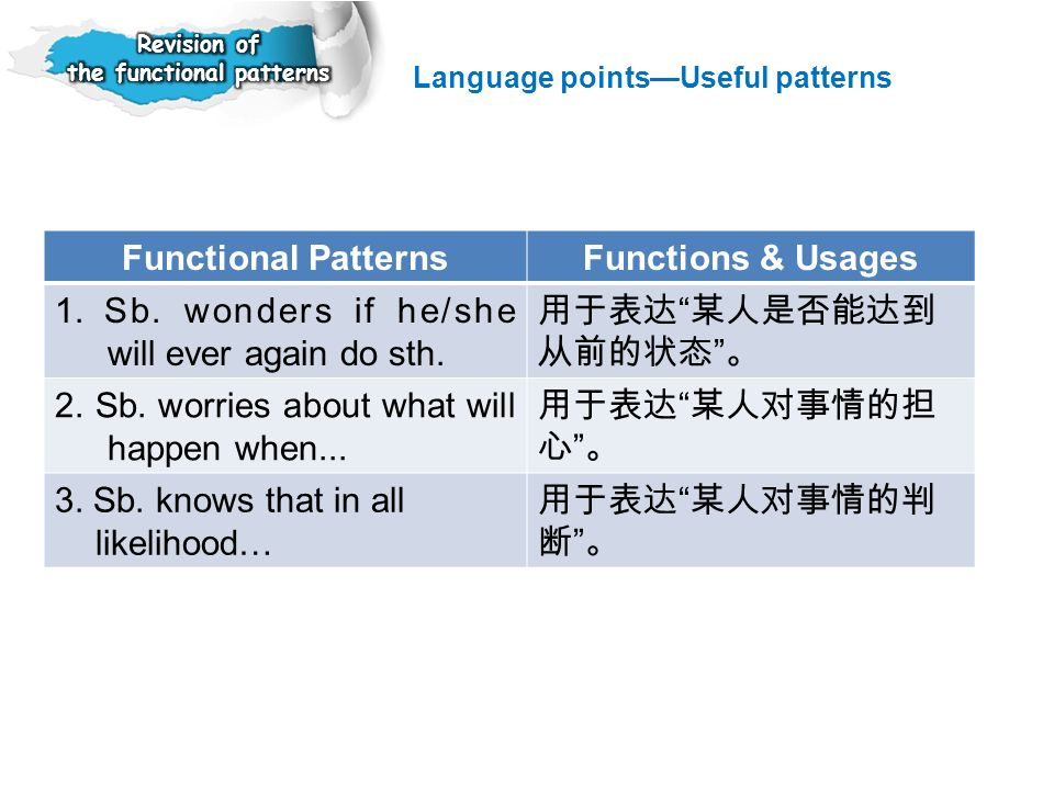 the functional patterns