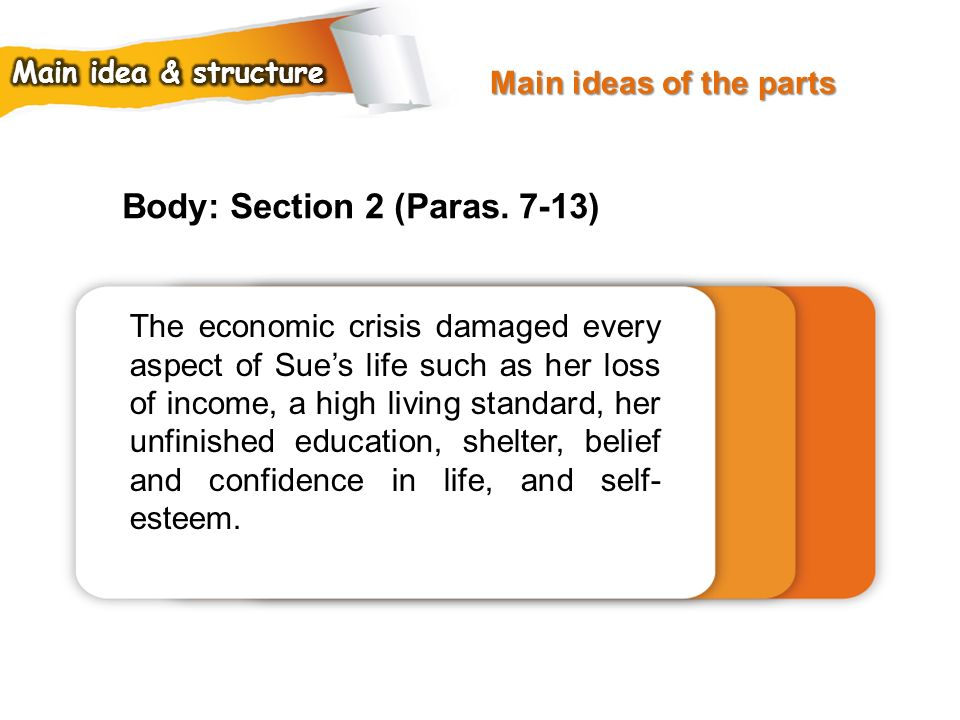 Body: Section 2 (Paras. 7-13)