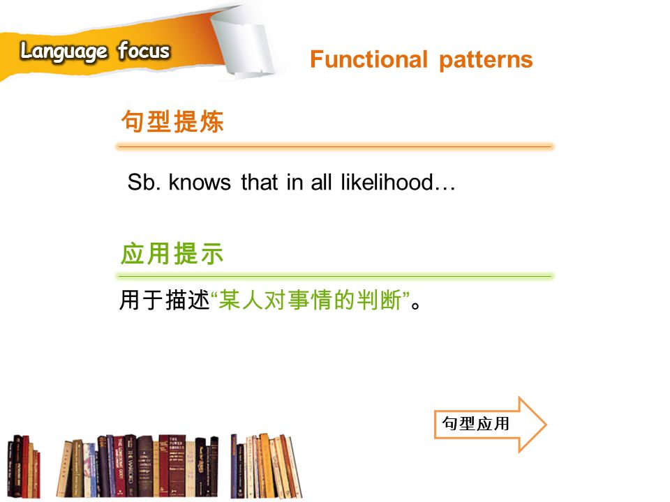句型提炼 应用提示 Functional patterns Sb. knows that in all likelihood…