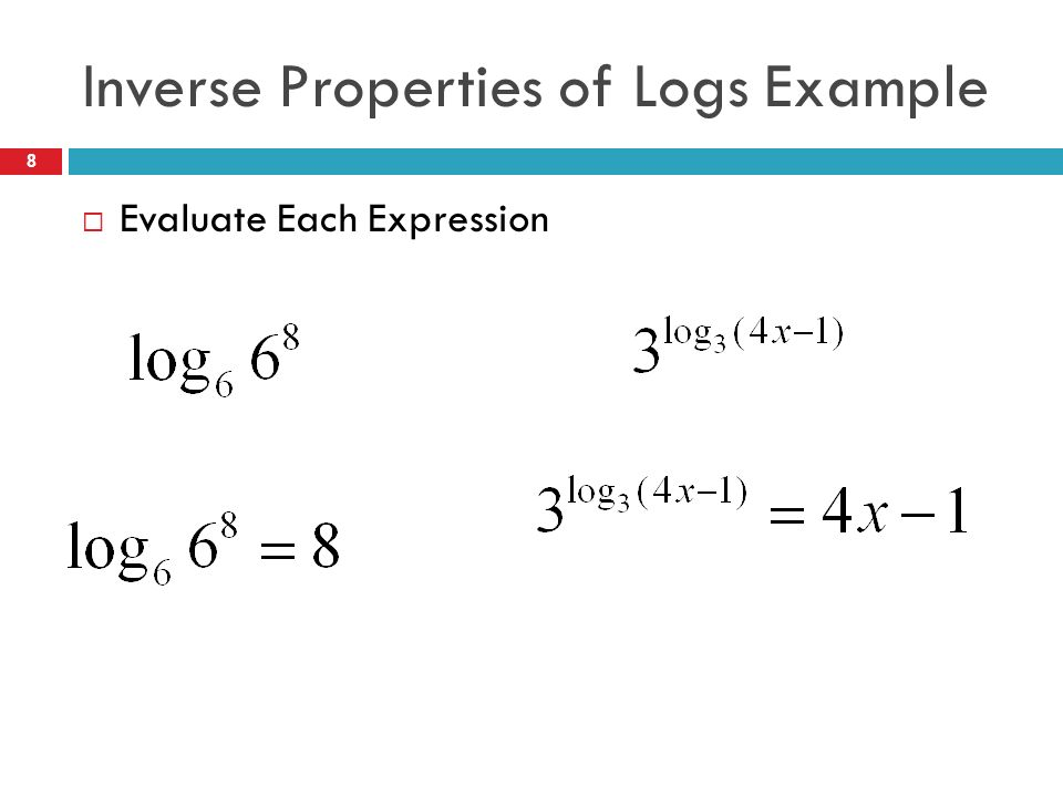 how to find log inverse