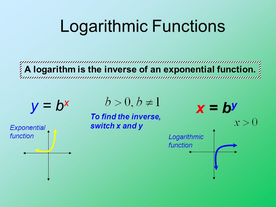 How To Write An Exponential Function As A Logarithmic Function
