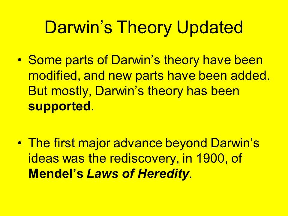 Darwin S Theory Of Natural Selection Important Parts