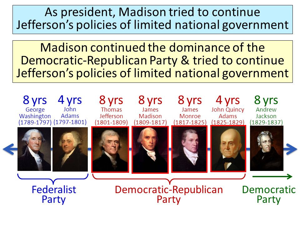 madison and jeffersons federalist ideas The federalist is a collection of 85 articles and essays written by alexander  hamilton, james  51, madison distills arguments for checks and balances in an  essay often quoted for its justification of  thomas jefferson james monroe .