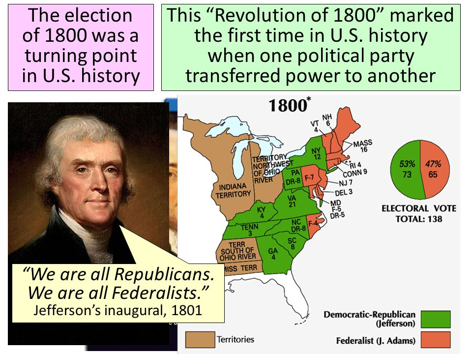 1800s foreign affairs Thomas jefferson: foreign affairs foreign affairs dominated his presidency when jefferson learned that spain had secretly ceded louisiana to france in 1800.