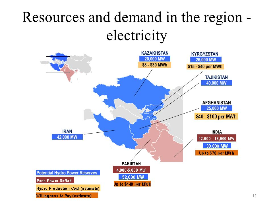 Resources and demand in the region - electricity