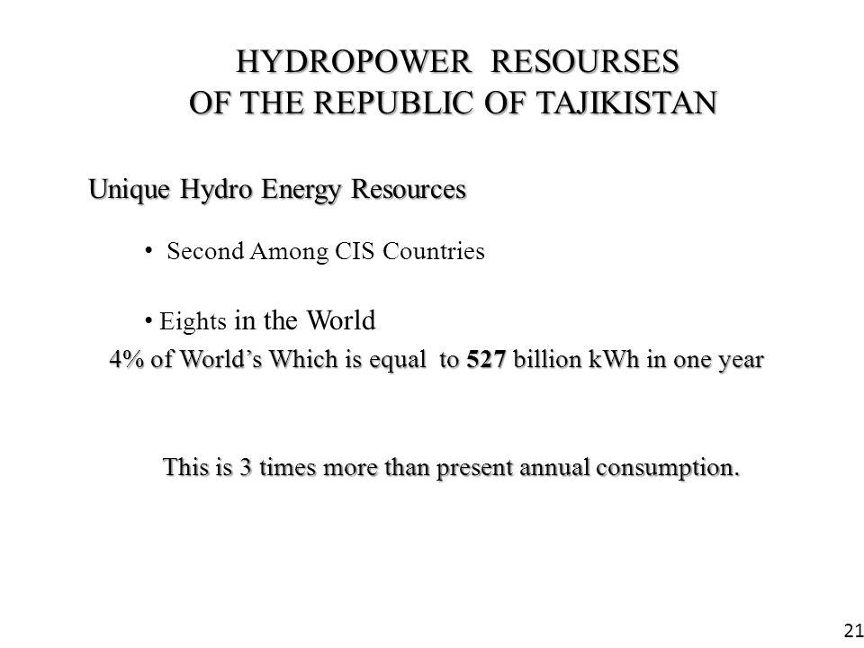 OF THE REPUBLIC OF TAJIKISTAN