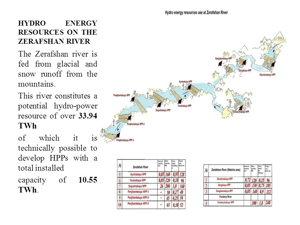 HYDRO ENERGY RESOURCES ON THE ZERAFSHAN RIVER