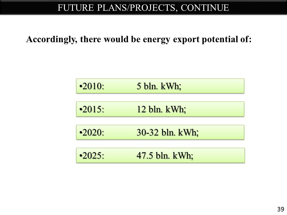 Accordingly, there would be energy export potential of: