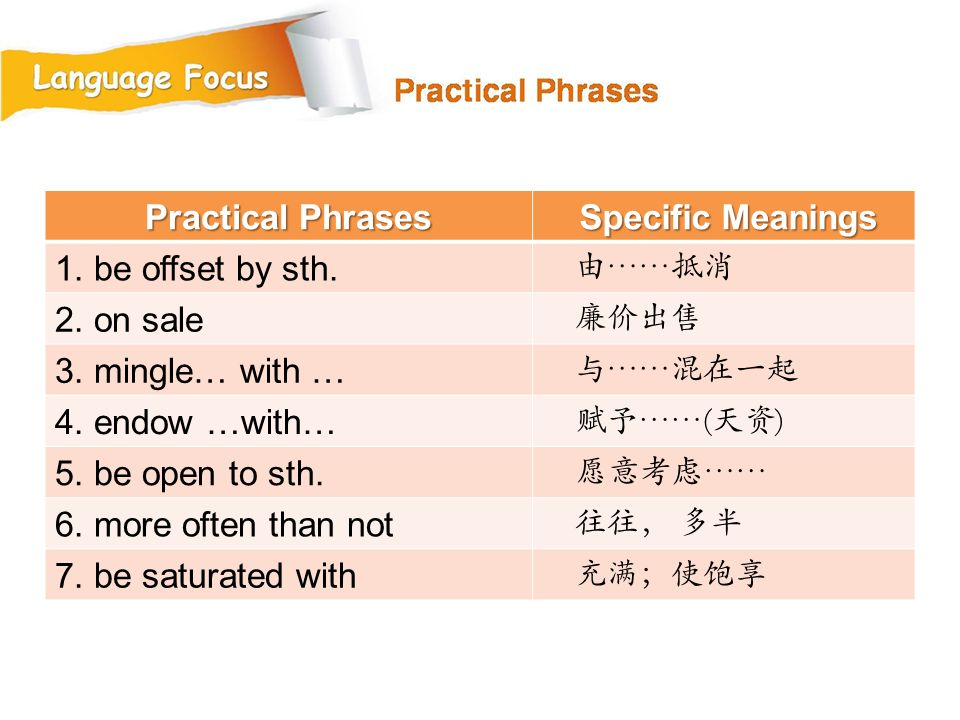Practical Phrases Specific Meanings