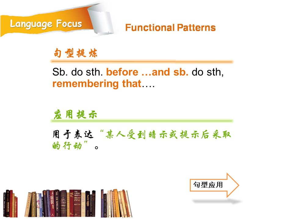 句型提炼 应用提示 Sb. do sth. before …and sb. do sth, remembering that….