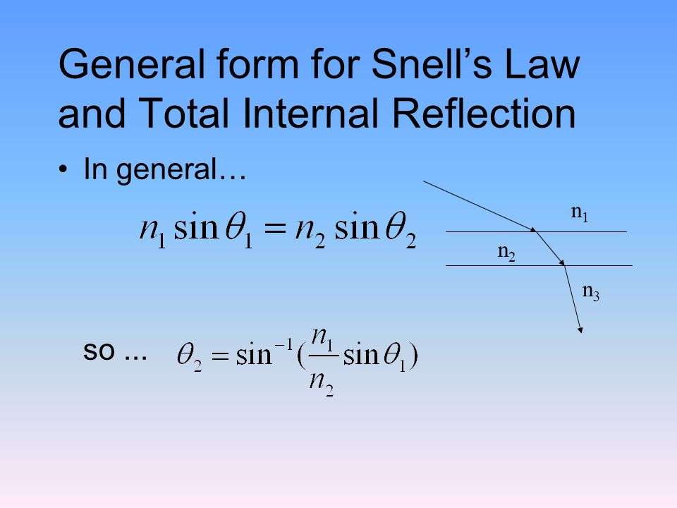 Penetration form thicker to lighter density physics law amusing message
