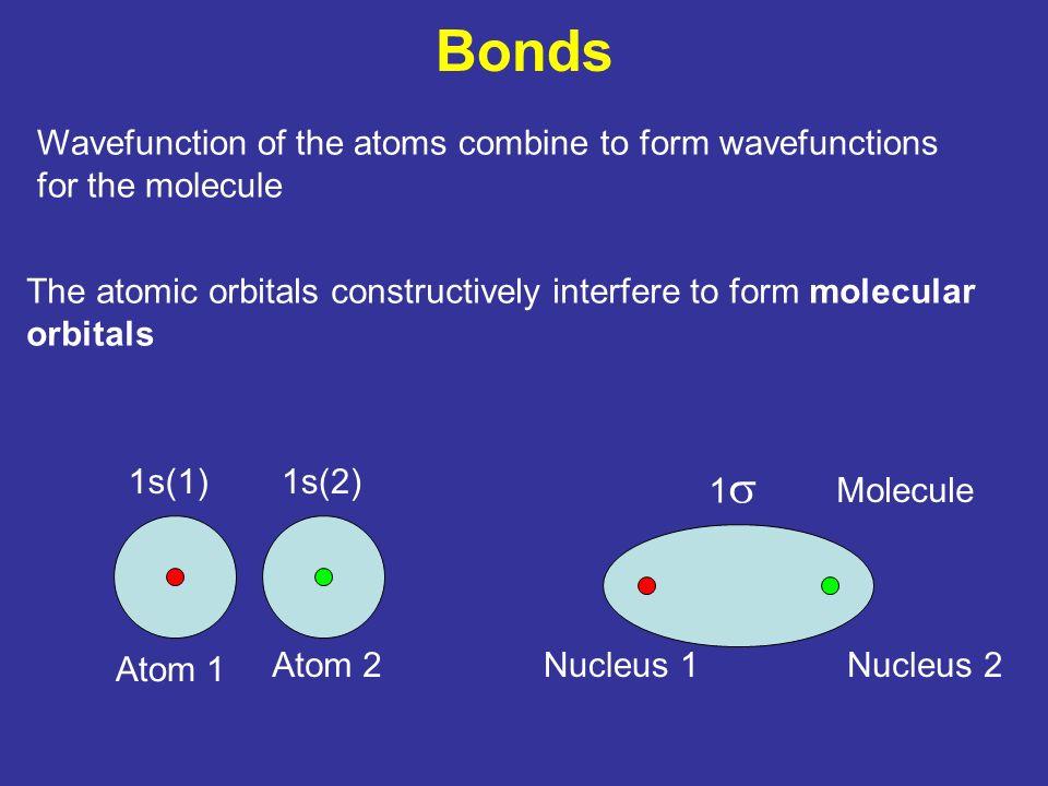 Chapter 10 Bonding and Molecular Structure: Orbital Hybridization ...