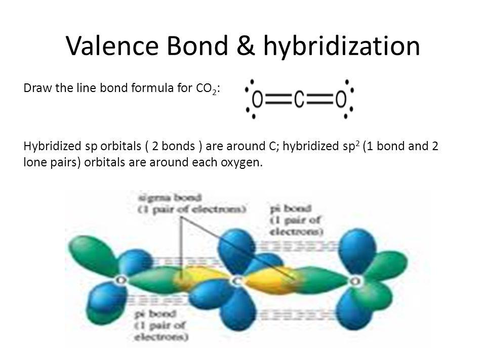 sp sp2 sp3 hybridization pdf