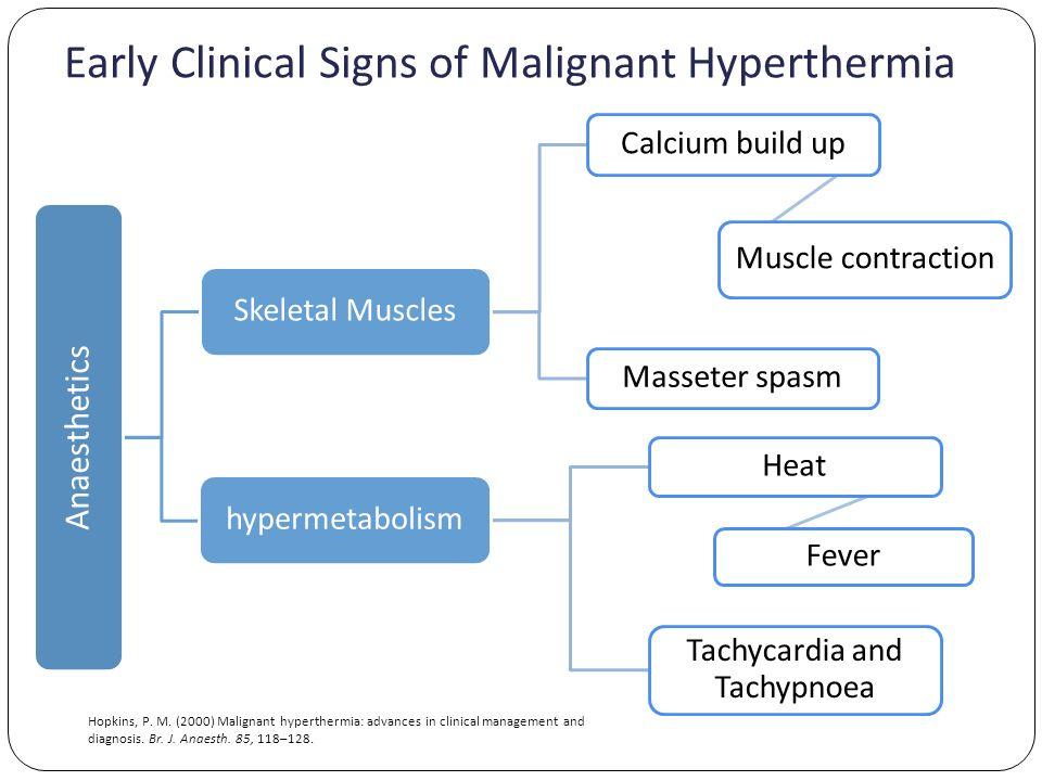 Tachycardia and Tachypnoea