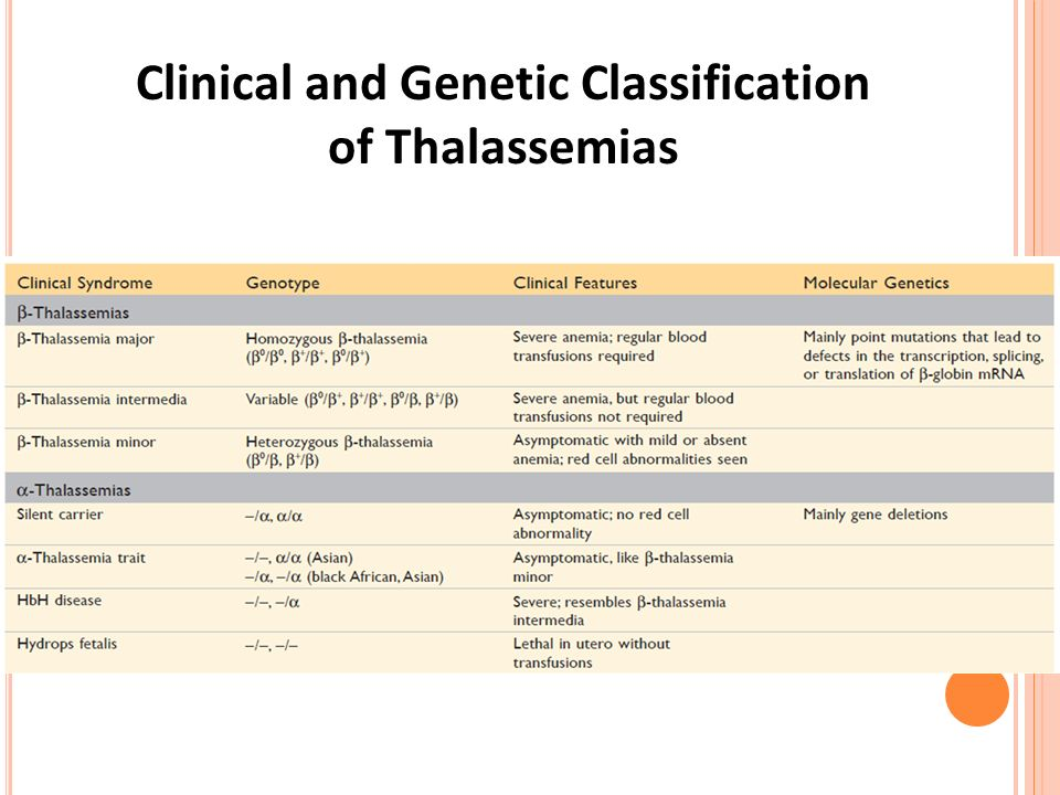 Clinical and Genetic Classification of Thalassemias