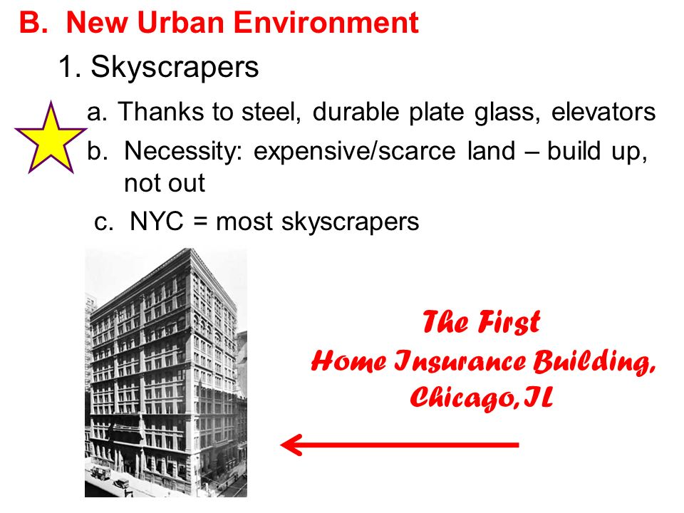 Chapter 4 urban america ppt download for New home construction insurance