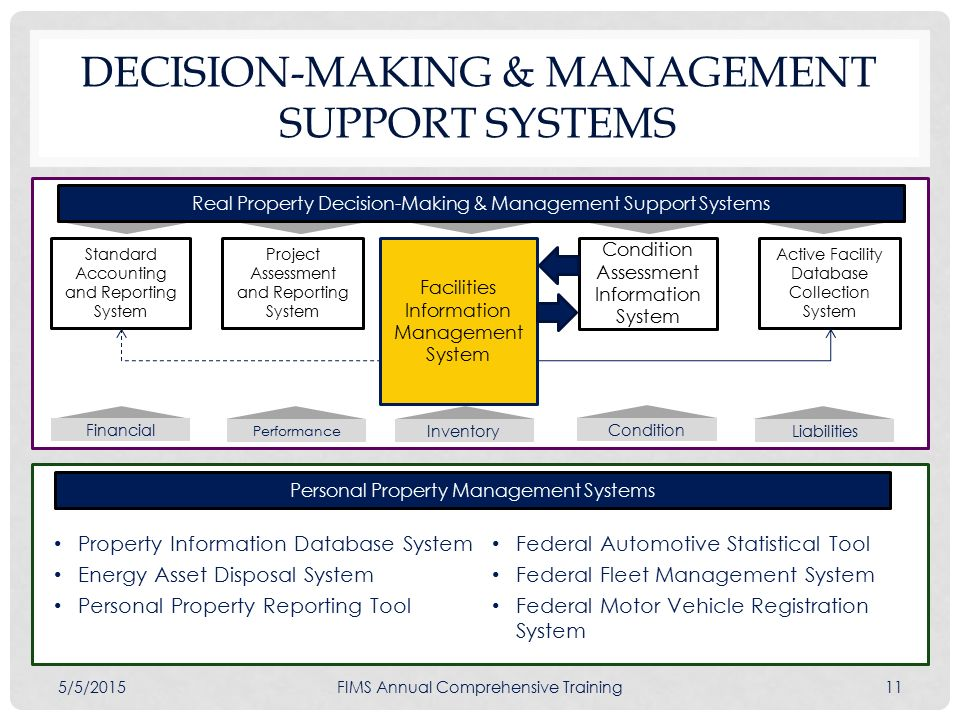environmental management and decision making for Encuentra environmental management and decision making for business de richard staib (isbn: 9781403941336) en amazon envíos gratis a partir de 19.