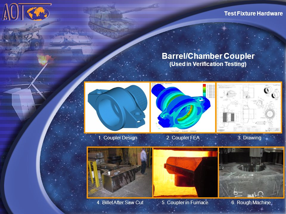 Barrel/Chamber Coupler (Used in Verification Testing)
