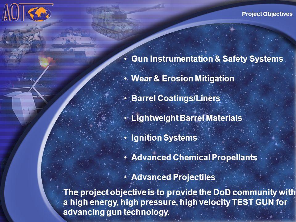 Gun Instrumentation & Safety Systems Wear & Erosion Mitigation