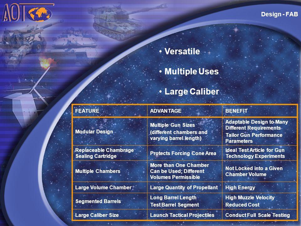 Versatile Multiple Uses Large Caliber Design - FAB FEATURE ADVANTAGE
