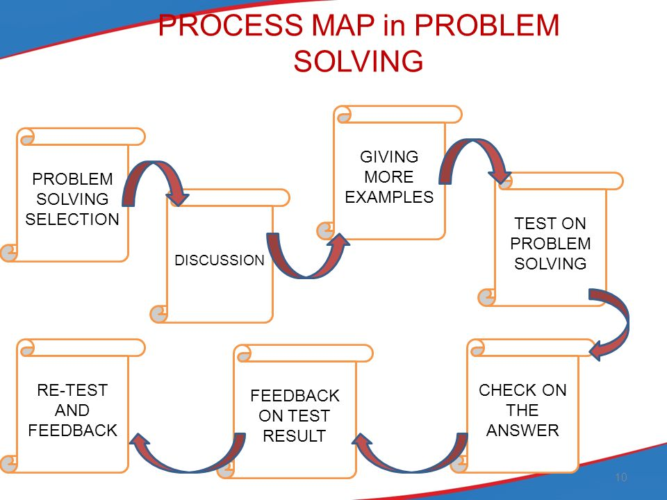 Problem Solving Selection Criteria