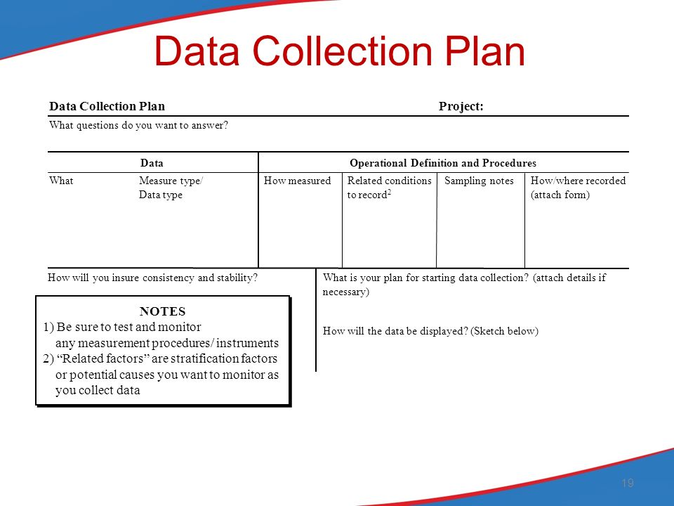 how to write a data collection plan