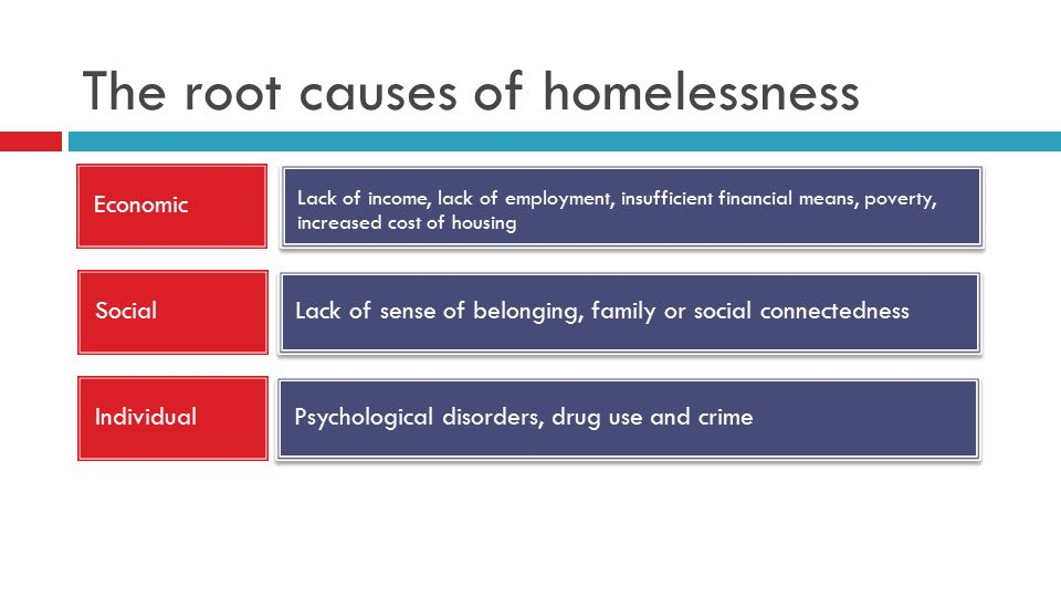 How Homelessness Affects People