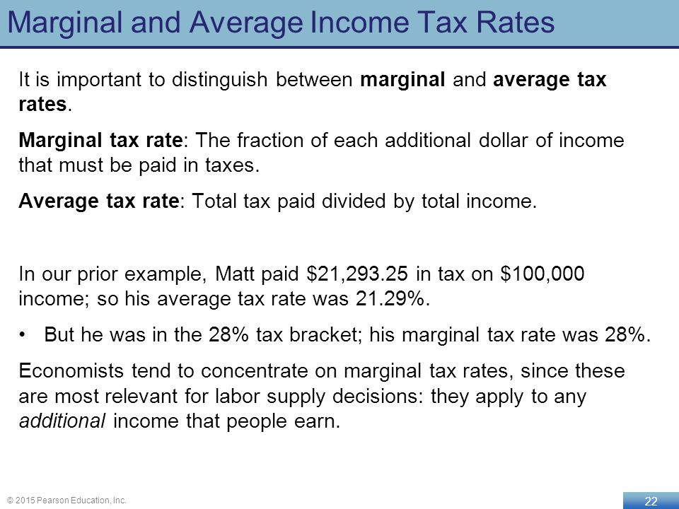 How tax brackets work