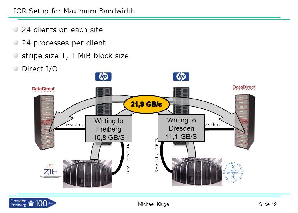 IOR Setup for Maximum Bandwidth