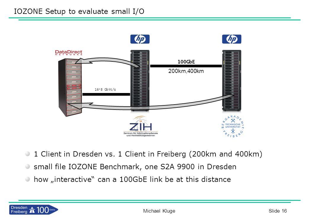 IOZONE Setup to evaluate small I/O