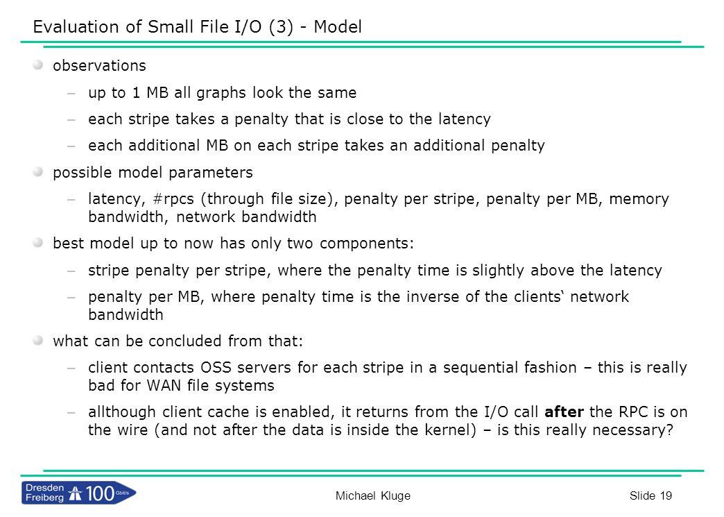 Evaluation of Small File I/O (3) - Model