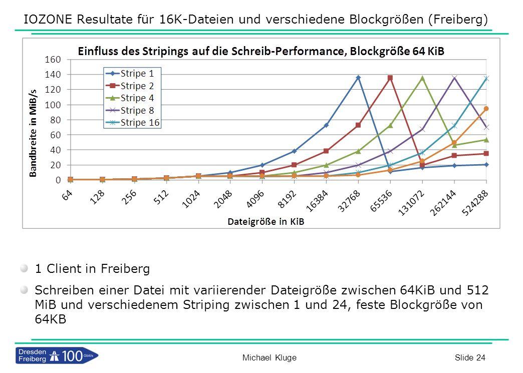 IOZONE Resultate für 16K-Dateien und verschiedene Blockgrößen (Freiberg)