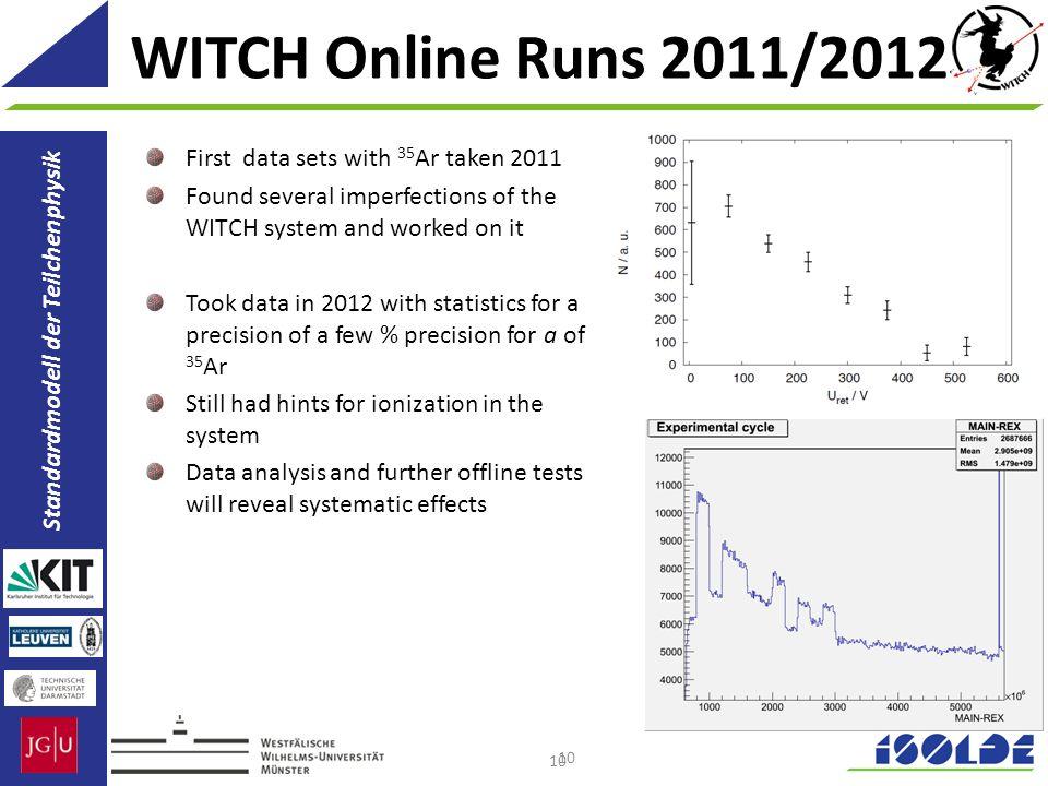 WITCH Online Runs 2011/2012 First data sets with 35Ar taken 2011