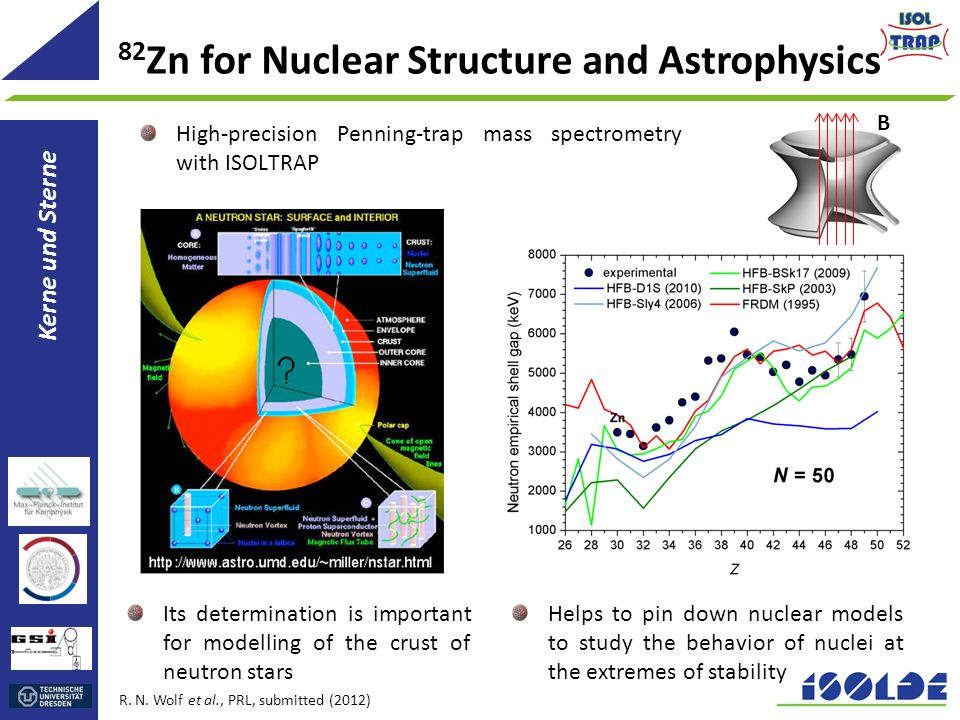 82Zn for Nuclear Structure and Astrophysics