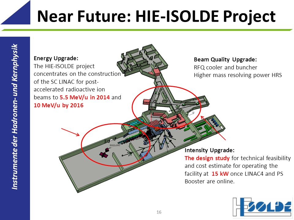 Near Future: HIE-ISOLDE Project