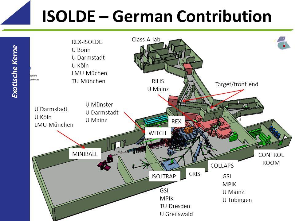 ISOLDE – German Contribution