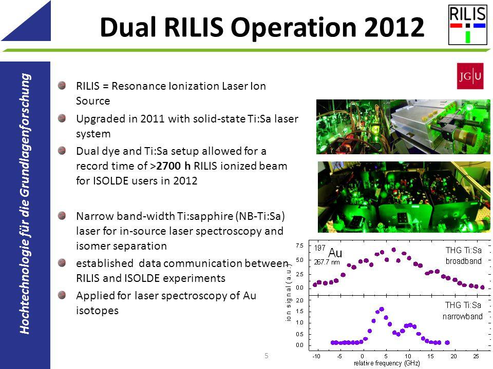 Dual RILIS Operation 2012 Hochtechnologie für die Grundlagenforschung