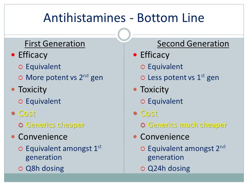 Non sedating h1 antihistamines drugs