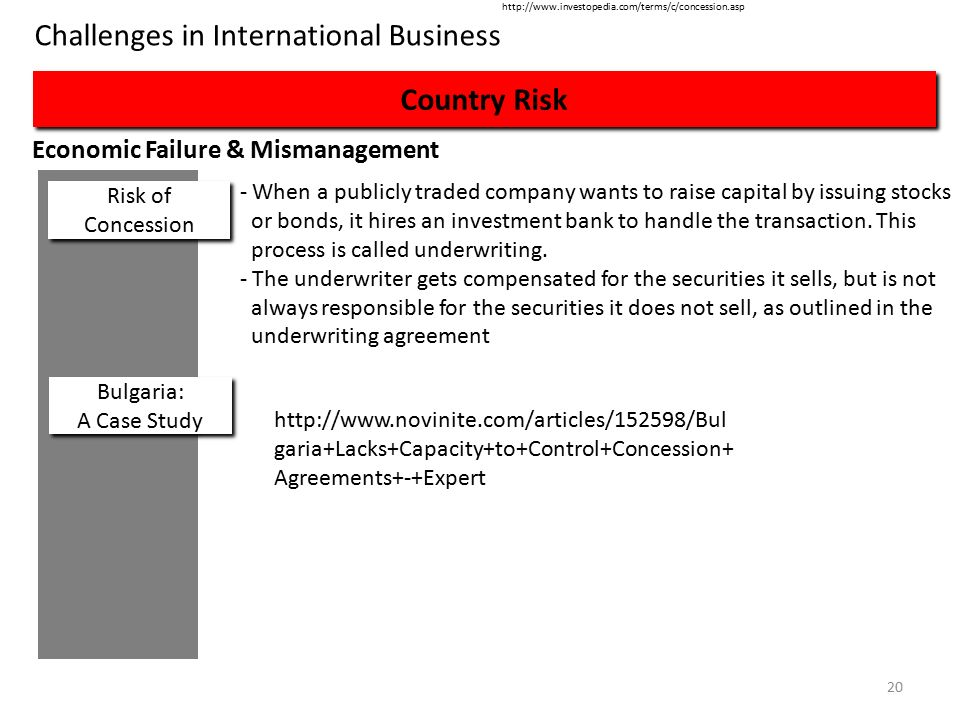 challenges of international business pdf
