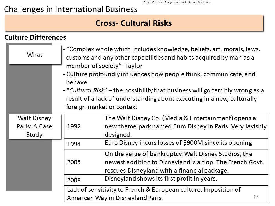 cross cultural issues in international business Essay reflections on cultural aspects of international business reflection paper introduction the five weeks of the cultural aspects of international business.
