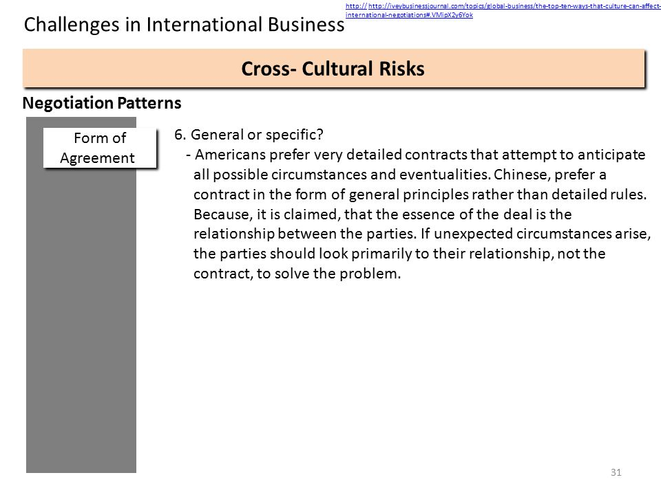 culture in business relationships and rules Understanding german business culture  binding rules and structures in order to foster  as well as the closeness of the relationship (business partner.