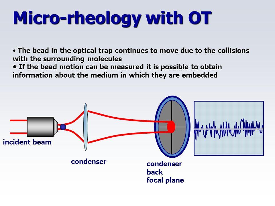 Micro-rheology with OT