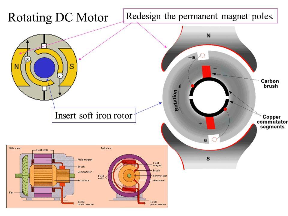 Elec 3105 Basic Em And Power Engineering Ppt Download