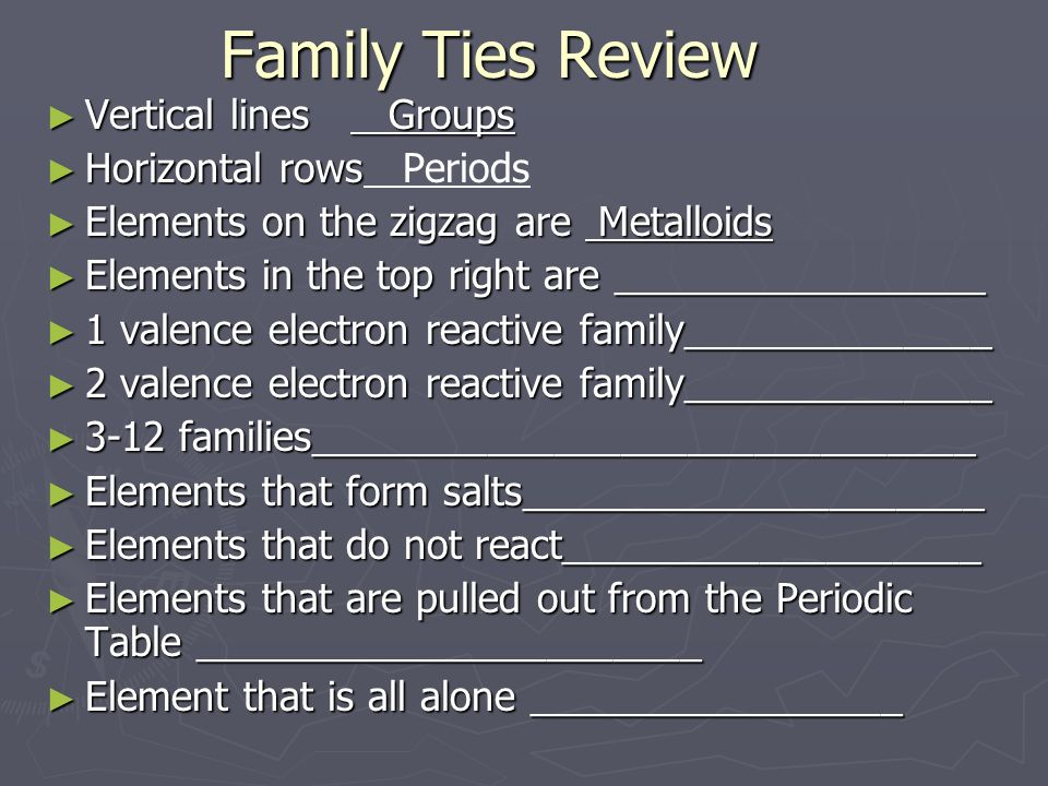family ties review vertical lines groups horizontal rows periods - Periodic Table Group Names 3 12