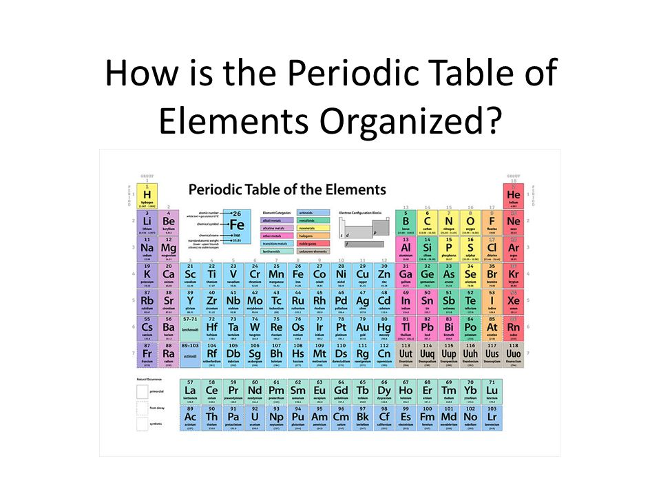 How is the periodic table of elements organized ppt - How many elements on the periodic table ...