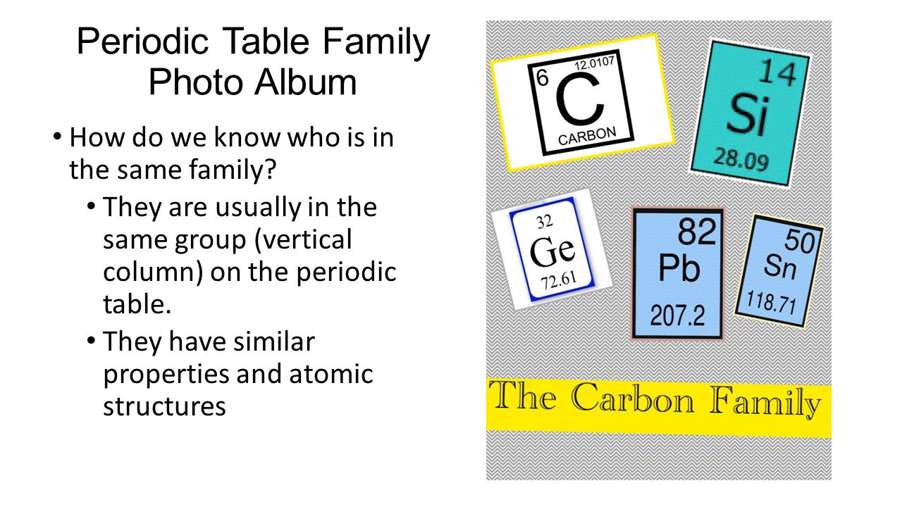 Families of the periodic table ppt video online download periodic table family photo album urtaz Images