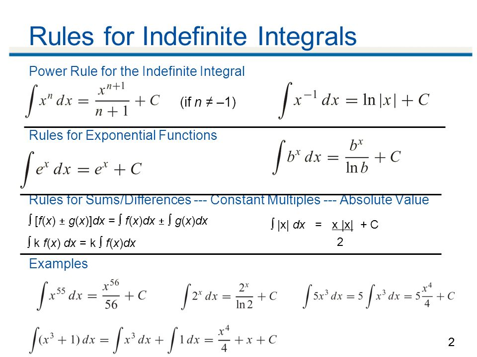 definite and indefinte integral (maths) the evaluation of the indefinite integral between two limits, representing  the area between the given function and the x-axis between these two values of.