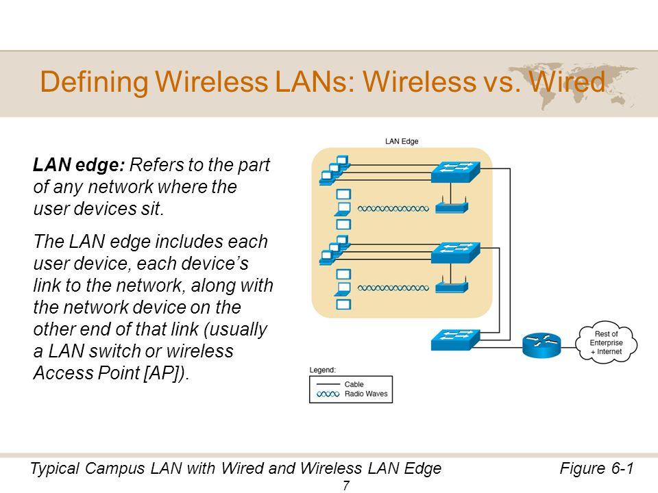 wlan vs lans Wireless lans introducing wlans wireless data technologies wireless data technologies (cont) wan (wide area network) man (metropolitan area network) lan.