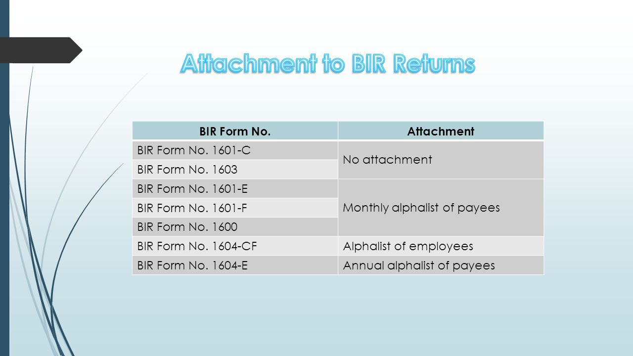 Bir Form 1601 E Download Related Keywords & Suggestions