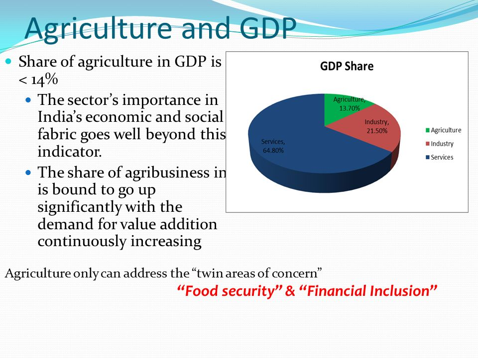 importance of india's agricultural economy to India's national agricultural policy accords high priority to the  the increasing importance of sustainability in agricultural  the economy in general, and by.